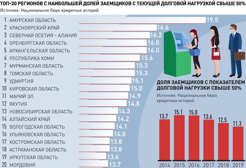 http://russia.polpred.com/images/pics5/22D04EEC30F3DDBC/info%20(3).jpg